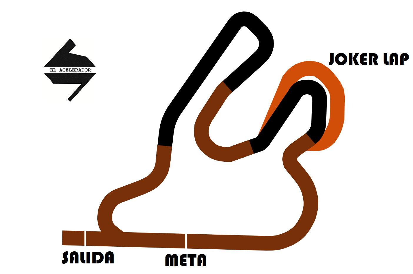 Circuito Antonio Vadillo - Miranda de Ebro